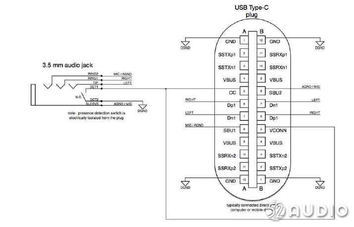 9.9元超值!小米Type-C to Audio(3.5mm)转接线拆解-我爱音频网