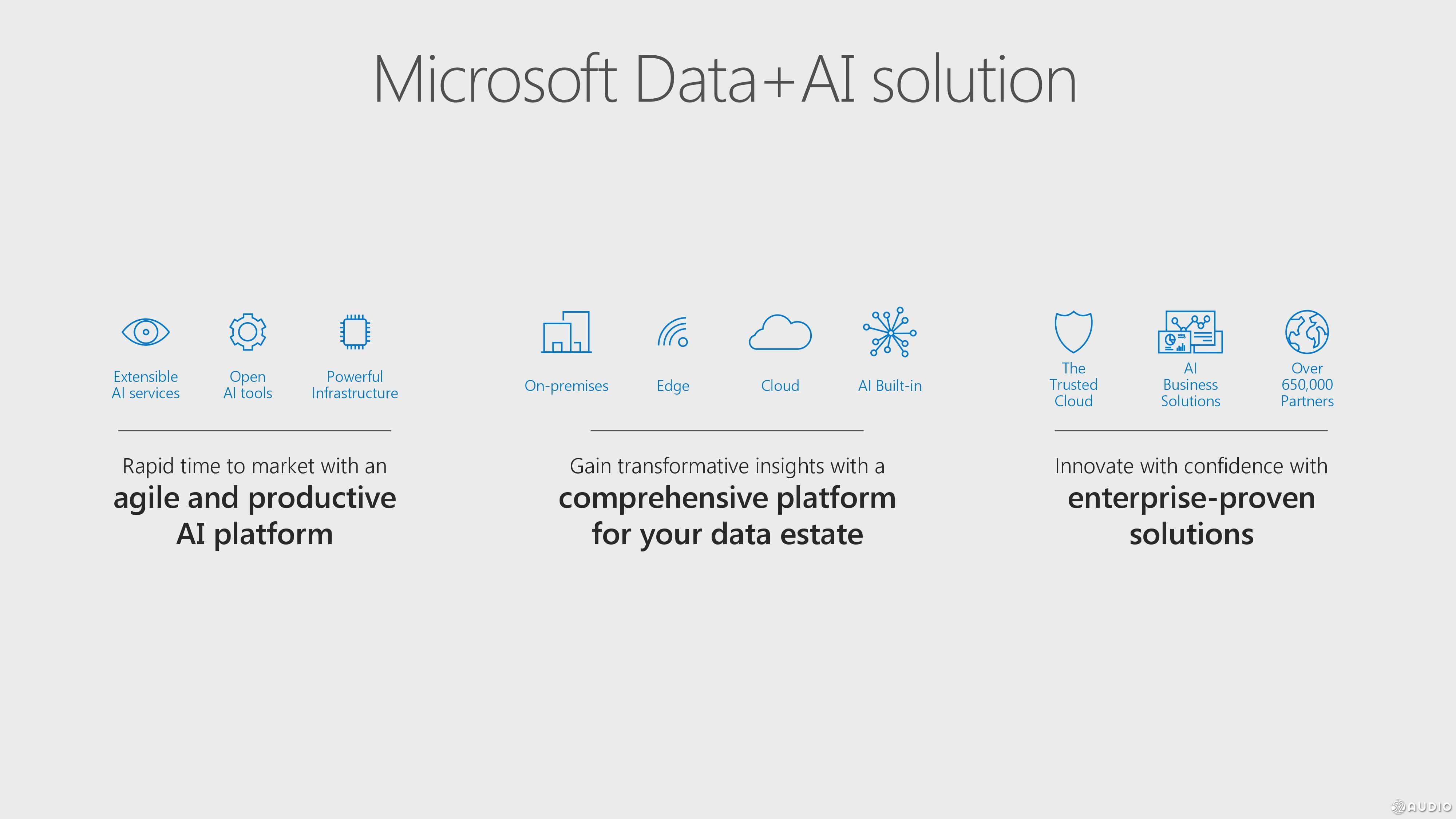 微软资深物联网解决方案架构师 詹文平先生 《AI+Intelling Edge》PPT下载-我爱音频网