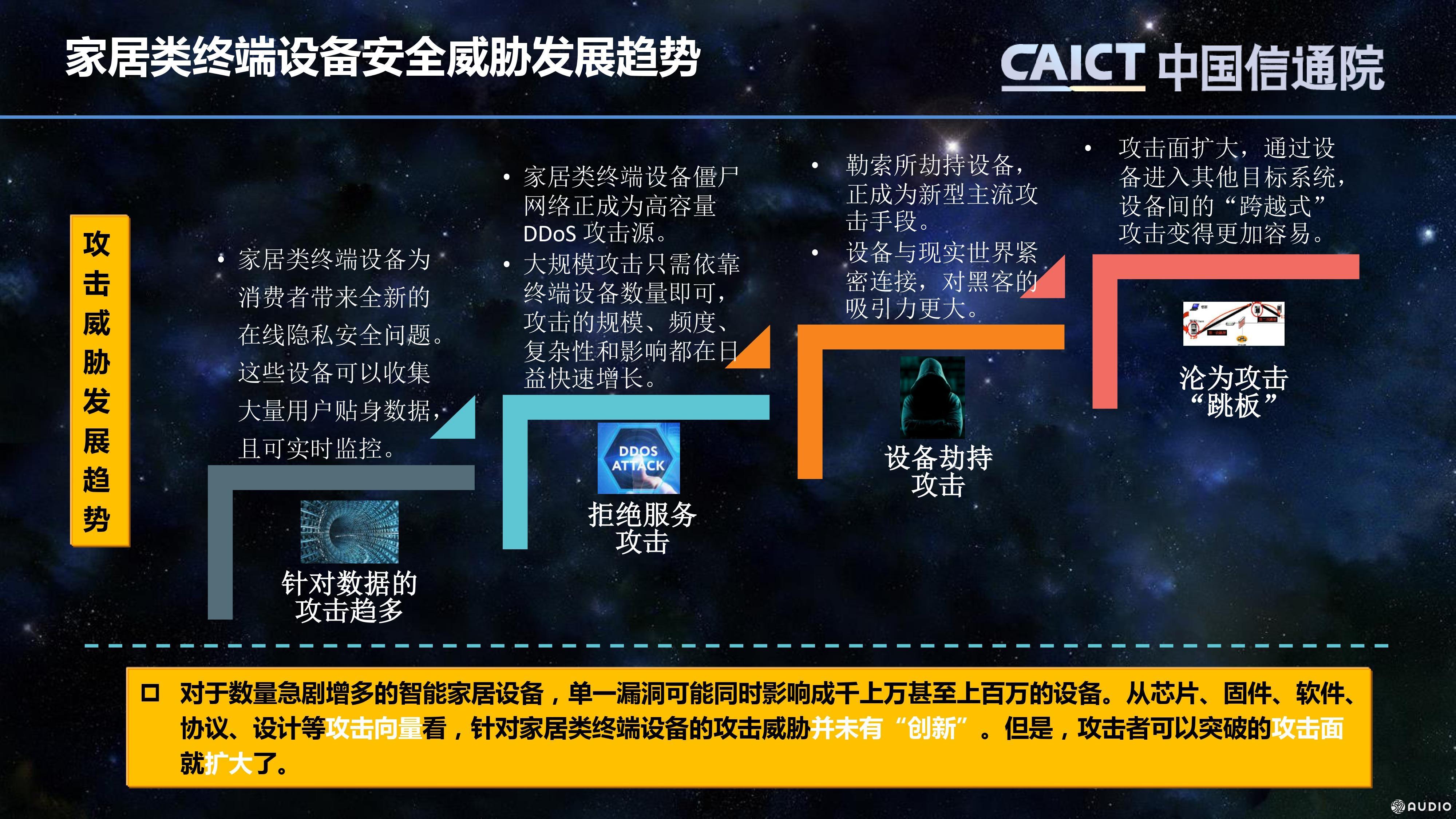 中国信息通信研究院 高级工程师 刘陶博士 《AI智能音箱信息安全风险与评测解读》PPT下载-我爱音频网