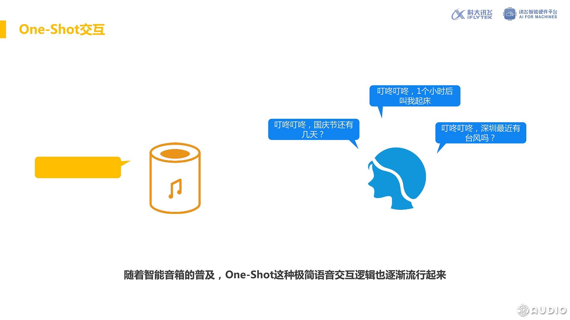 科大讯飞消费者事业群智能硬件业务部产品总监张良春 《AI交互技术与智能音箱的互相促进》PPT下载-我爱音频网