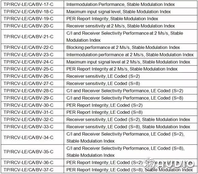 蓝牙5.0射频一致性测试与旧版本差异-我爱音频网
