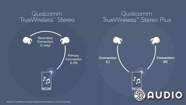 TWS蓝牙耳机为什么会爆发?看完这个分析秒懂-我爱音频网