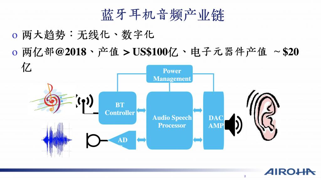 2018(冬季)蓝牙耳机产业高峰论坛:陈智豪《蓝牙无线耳机的现在与未来》-我爱音频网
