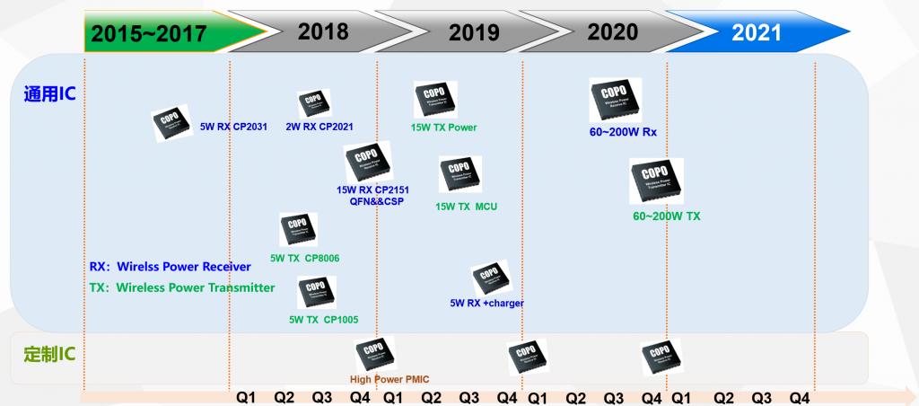 酷珀微电子参加2019(春季)中国蓝牙耳机产业高峰论坛,展位号C08-我爱音频网
