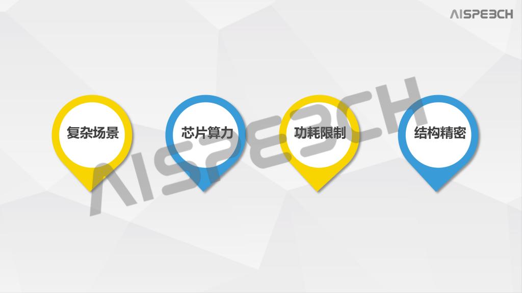 2019(春季)蓝牙耳机产业高峰论坛: 刘洪彬 《思必驰低功耗算法应用:hands-free on the go》-我爱音频网