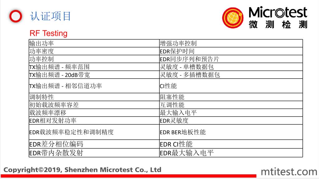 2019(春季)中国蓝牙耳机产业高峰论坛郑木义《智能时代之蓝牙技术与认证》-我爱音频网