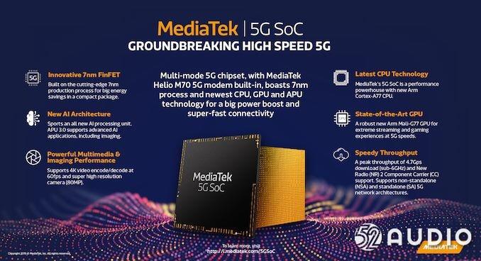 联发科技推出突破性全新5G芯片,助力首批旗舰5G终端上市-我爱音频网