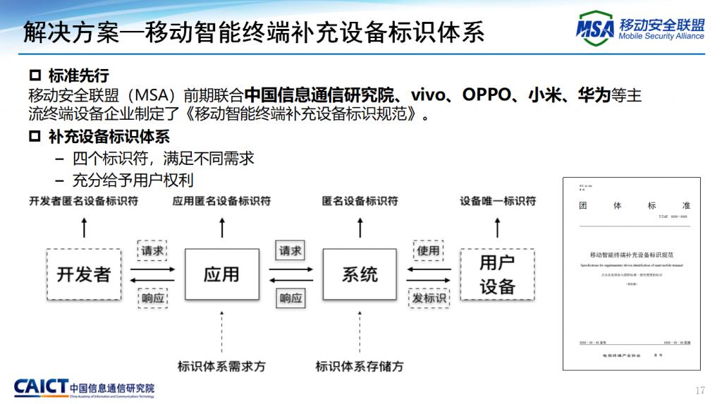 移动安全联盟秘书长 中国信息通信研究院副主任 杨正军先生《万物互联,共建智能设备标识体系》PPT下载-我爱音频网