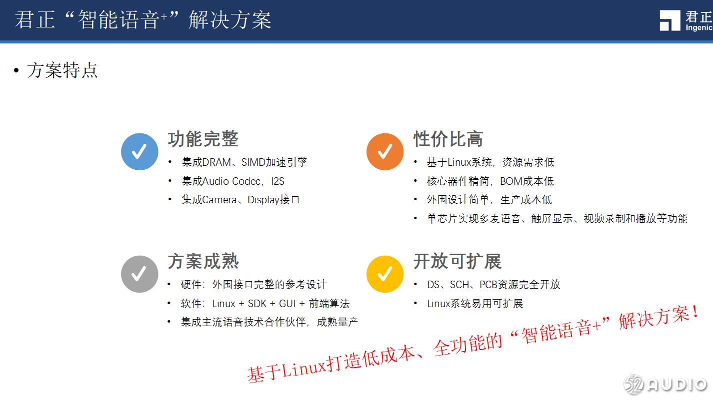 """深圳君正时代集成电路有限公司市场总监 罗小明先生  《基于Linux打造低成本、全功能的""""智能语音+""""解决方案》PPT下载-我爱音频网"""