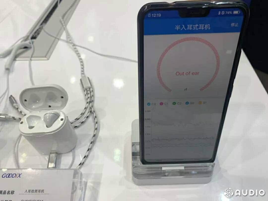汇顶科技:瞄准TWS耳机,带来革新入耳检测、心率传感方案-我爱音频网