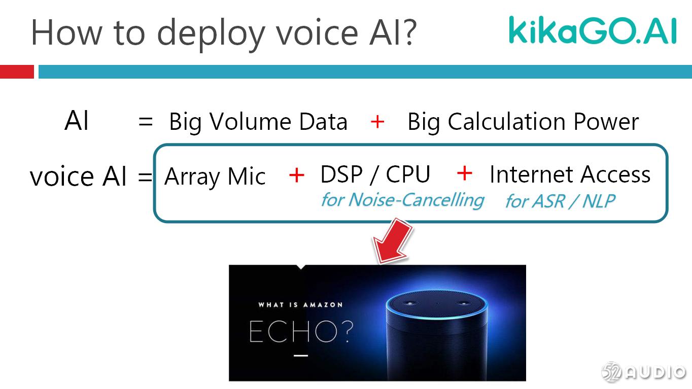 kikaGO:如何用一个配件撬动百亿智能音频市场-我爱音频网