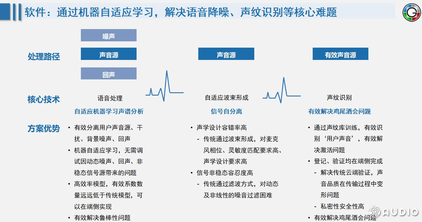 通用微参加2019(秋季)中国蓝牙耳机产业高峰论坛,展位号A14-我爱音频网