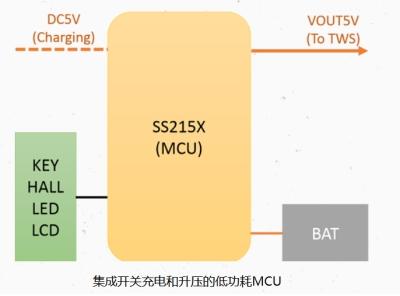 昇生微电子参加2019(秋季)中国蓝牙耳机产业高峰论坛,展位号E02-我爱音频网