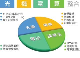 捷腾光电参加2019(秋季)中国蓝牙耳机产业高峰论坛,展位号C03-我爱音频网