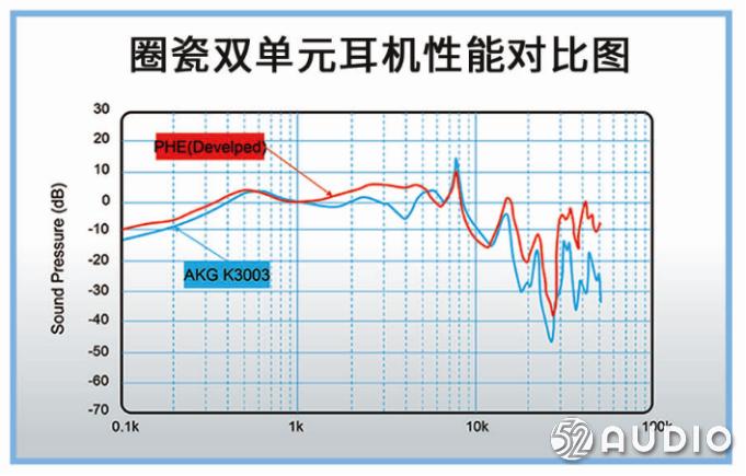 亿诺赛欧参加2019(秋季)中国蓝牙耳机产业高峰论坛,展位号E03-我爱音频网