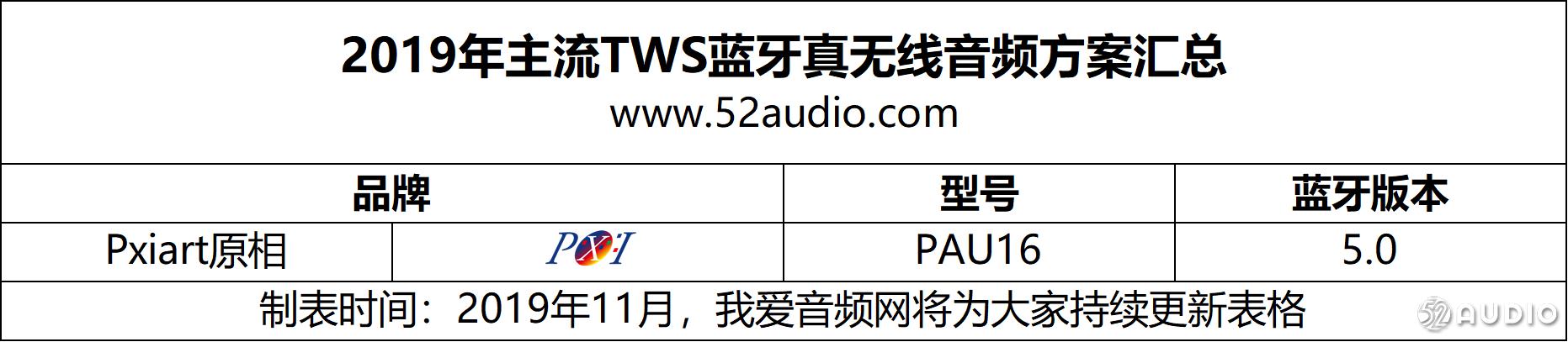 苹果AirPods推动TWS耳机产业爆发,16家原厂推出49款主控芯片-我爱音频网