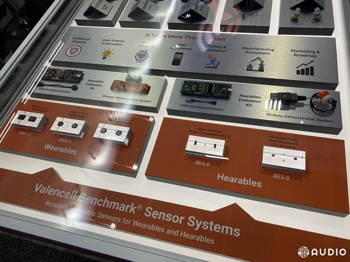 CES2020:走进微声学解决方案制造商Sonion丹麦声扬-我爱音频网