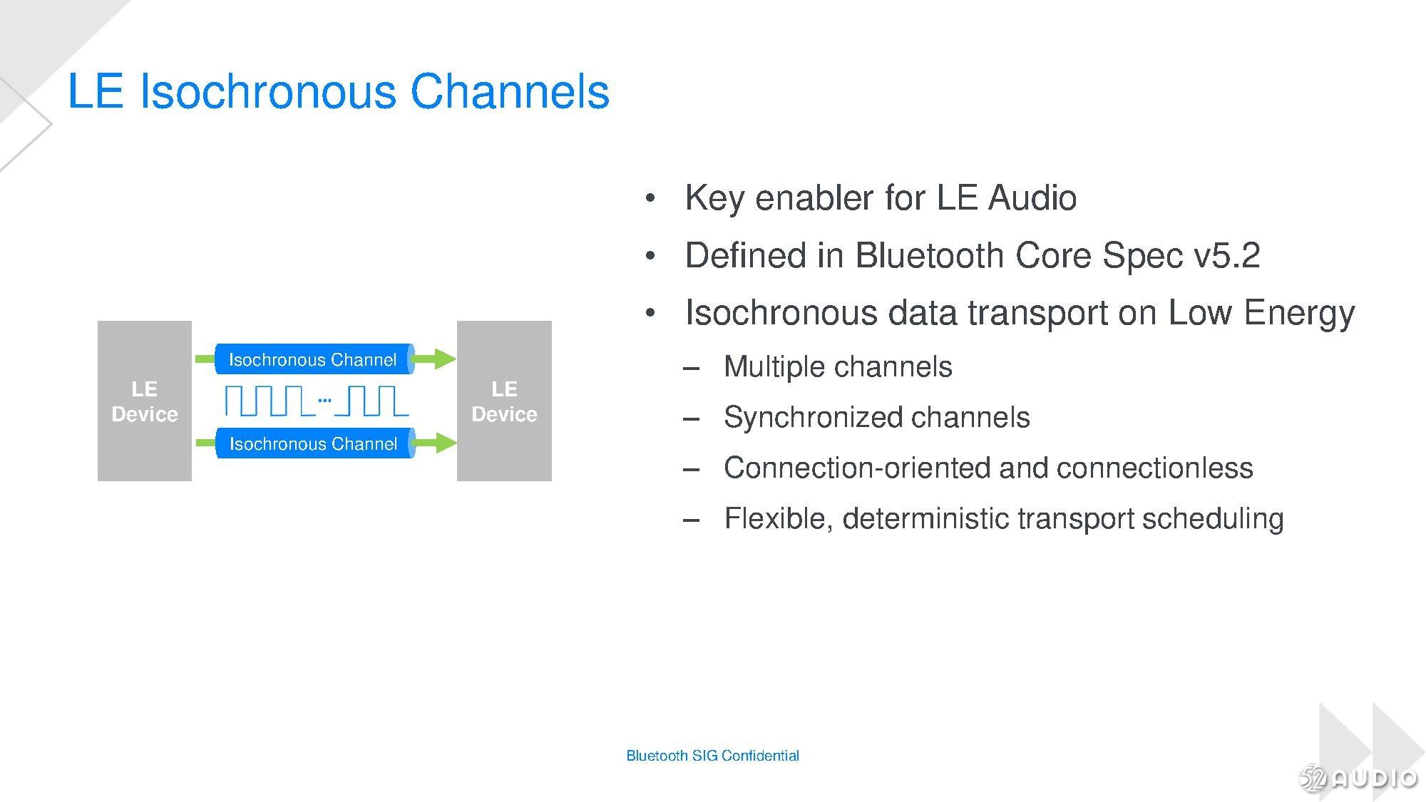 CES2020 TWS耳机新品发展趋势:主动降噪、健康辅助、个人化定制、3D立体声效-我爱音频网