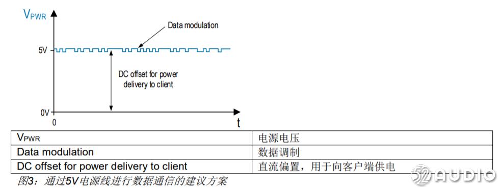 深度丨用POW:COM打破智能TWS方案技术壁垒-我爱音频网