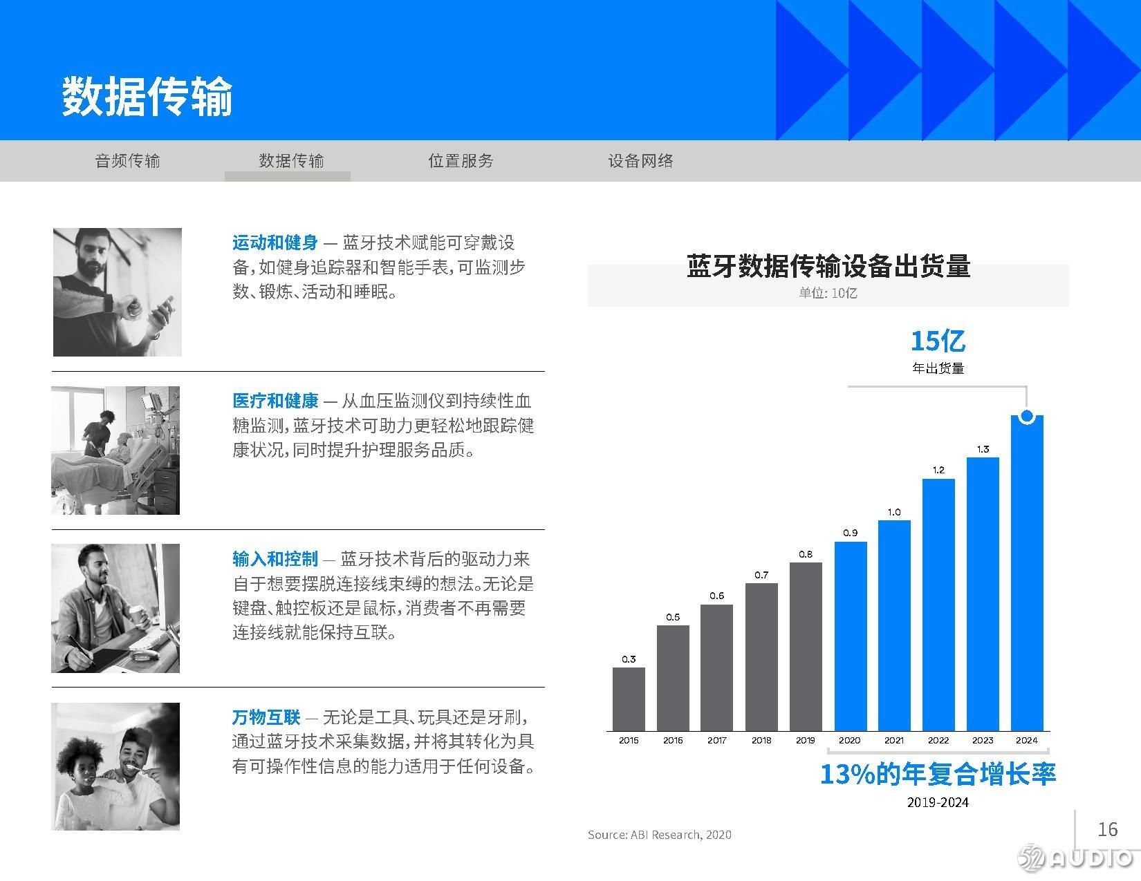 收藏:《2020年蓝牙市场最新行业报告》发布,未来蓝牙音频市场将呈现巨幅增长态势-我爱音频网