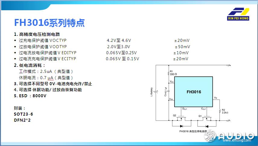 鑫飞宏推出5款TWS耳机锂电保护芯片,精度高、体积小-我爱音频网