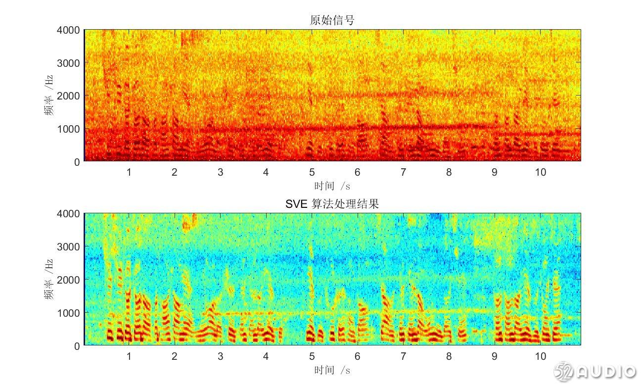 硬核测试,10项全能测评OPPO Enco W51真无线耳机降噪有多强?-我爱音频网