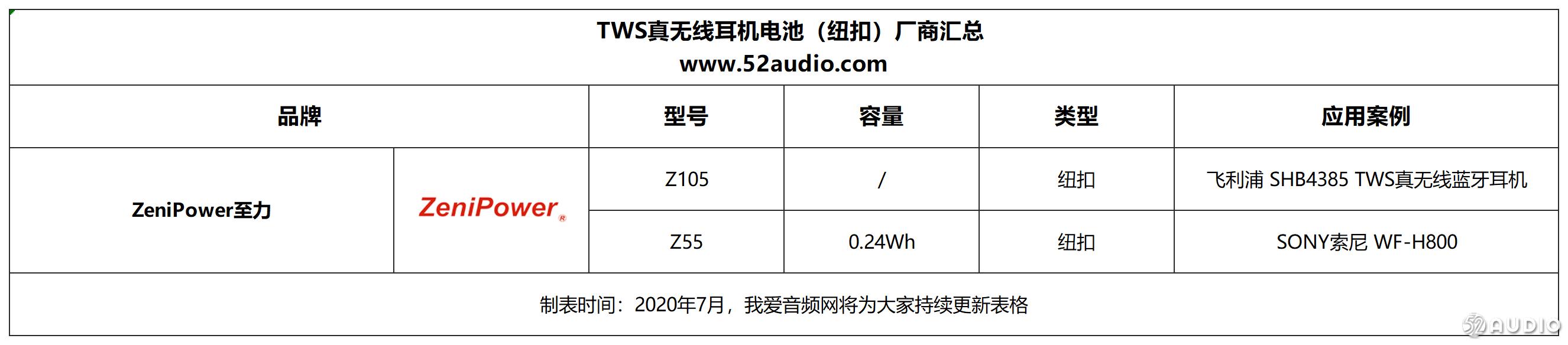 iPhone 12不标配耳机,17家电池(纽扣)厂商将获益-我爱音频网