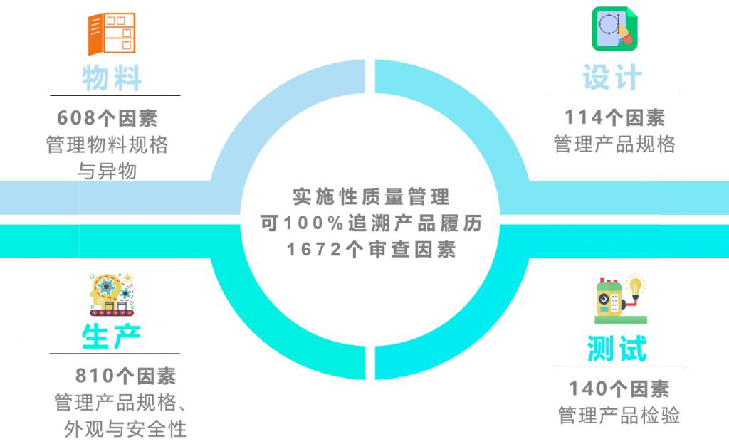 超聚电池参加2020(秋季)亚洲蓝牙耳机展,展位号F02!-我爱音频网