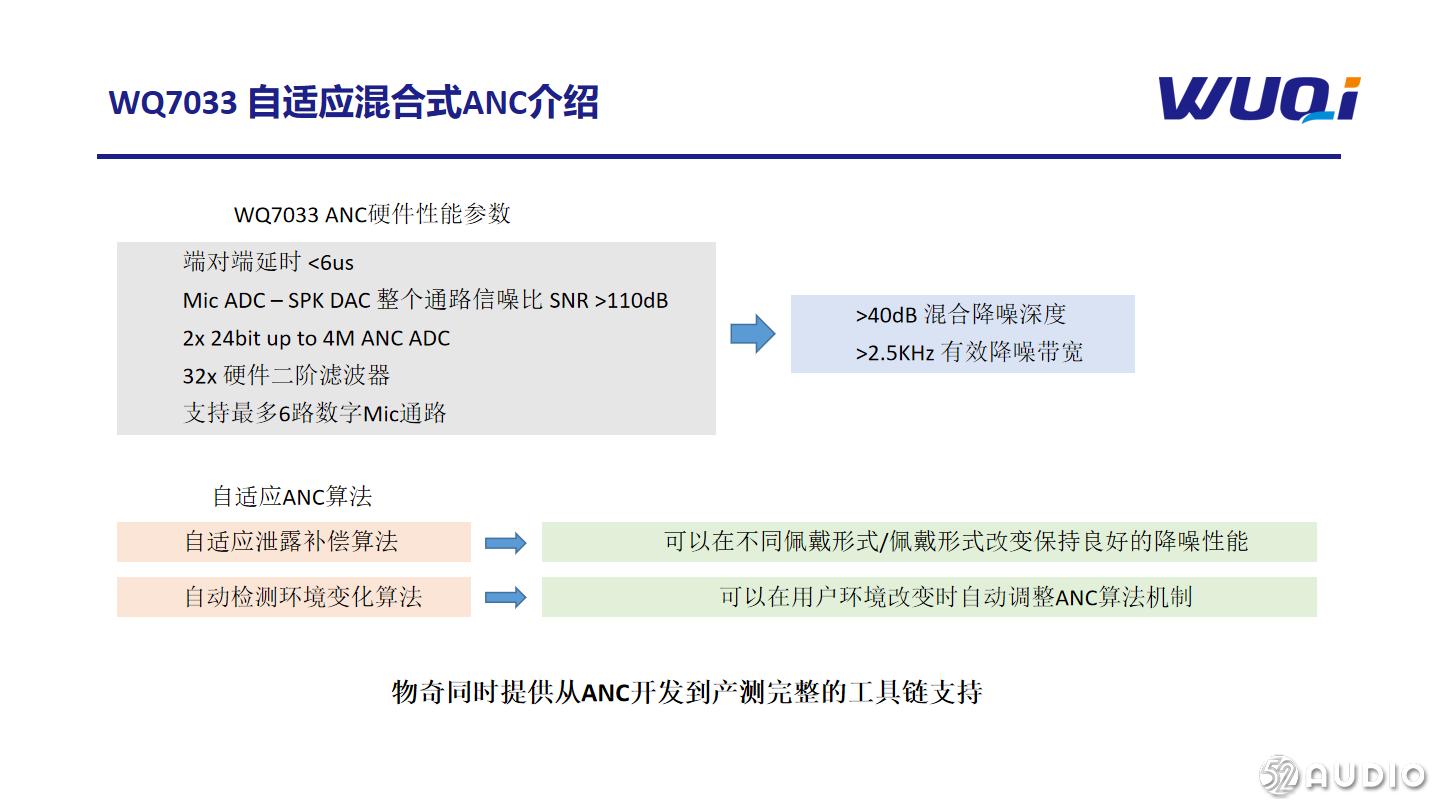 豆总专访:重庆物奇微电子有限公司 高级总监 -市场销售 王珉-我爱音频网