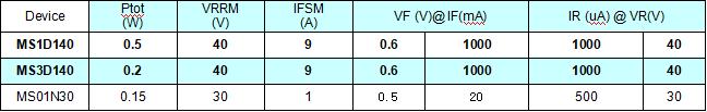深圳密勒半导体推出多款DFN封装功率器件,超薄尺寸超小体积-我爱音频网