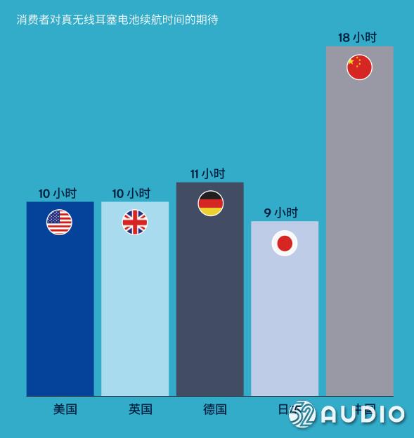 美国亚马逊发布最新TWS真无线耳机销量排行榜-我爱音频网