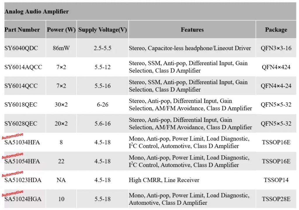 智能芯声代,矽力杰聚焦智慧生活推出多款音频产品芯片解决方案-我爱音频网