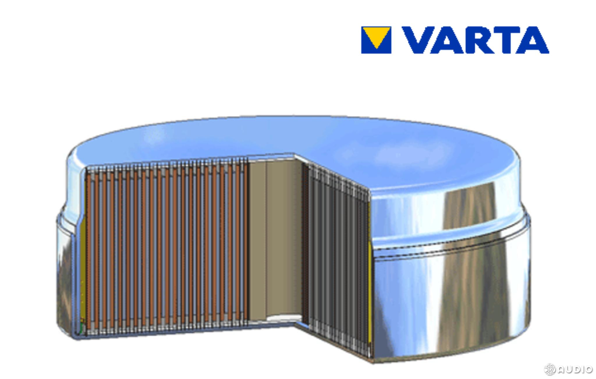 扣式电池领导者VARTA是如何拿下三星、索尼、Bose、微软等大品牌TWS订单的?-我爱音频网