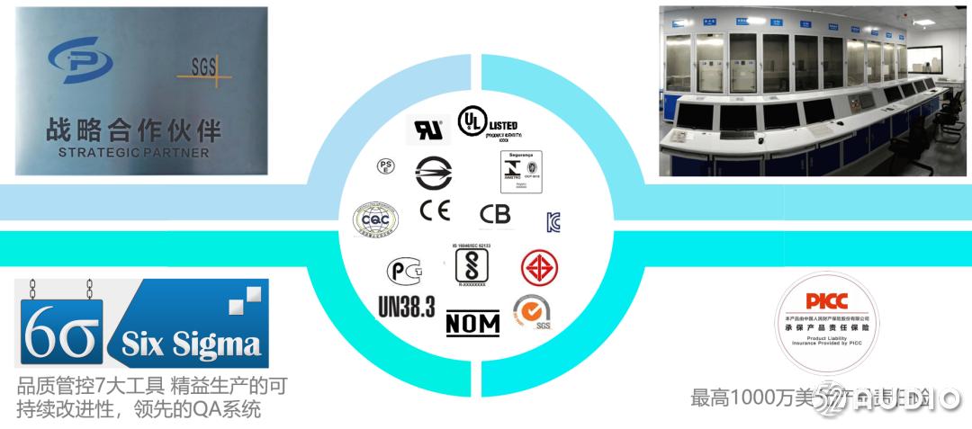 超聚电池在2020(冬季)亚洲蓝牙耳机展,展位号:F02!-我爱音频网