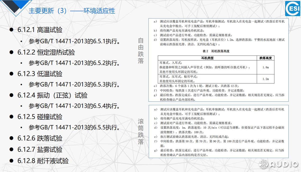 《蓝牙耳机标准与检测技术交流》中国电子技术标准化研究院-我爱音频网