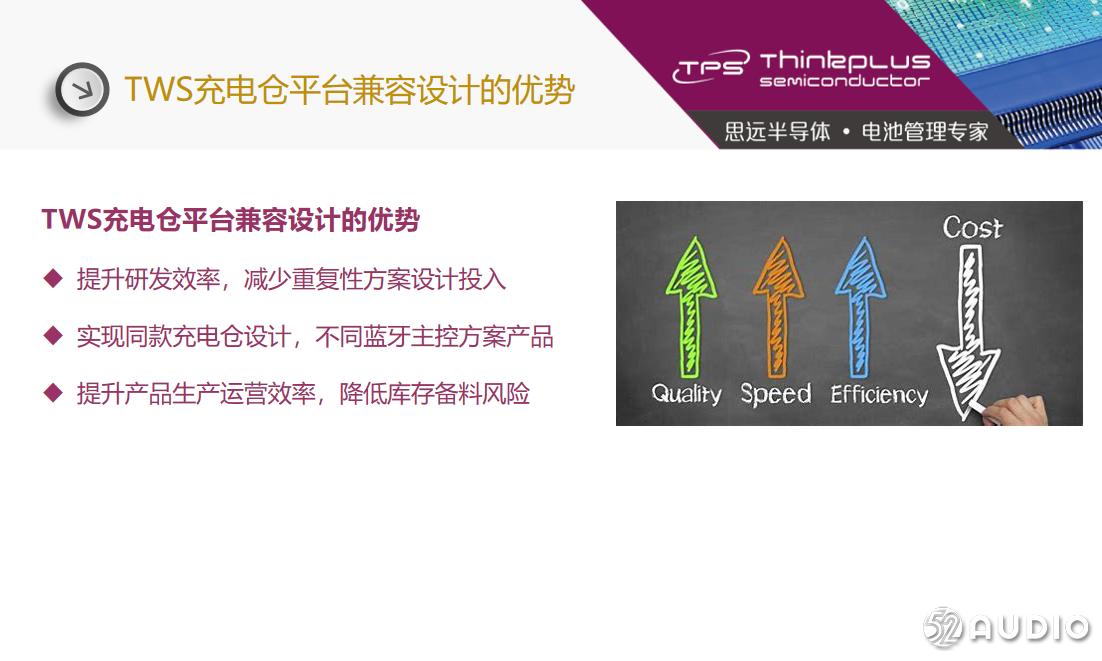 《简化面对不同蓝牙主控的TWS充电仓电源管理设计》深圳市思远半导体有限公司-我爱音频网