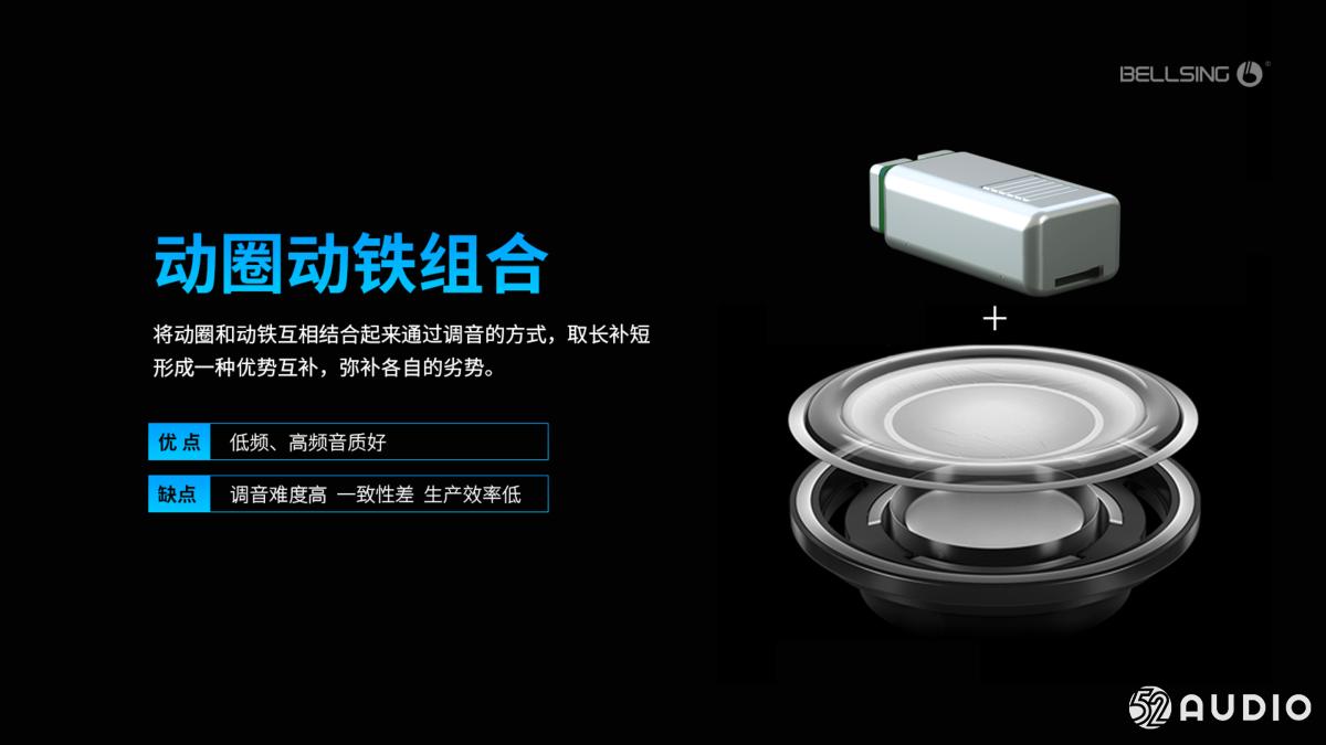 《TWS真无线耳机倍声声学解决方案》深圳倍声声学技术有限公司-我爱音频网