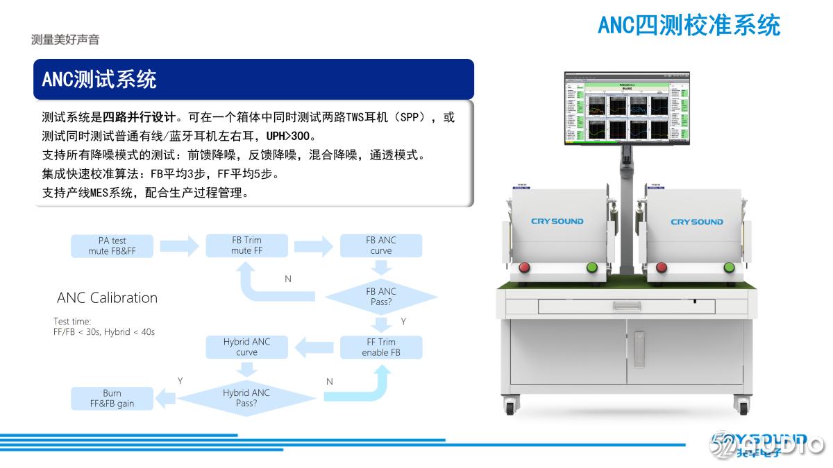 《提升TWS耳机生产效率的新测试技术》杭州兆华电子有限公司-我爱音频网