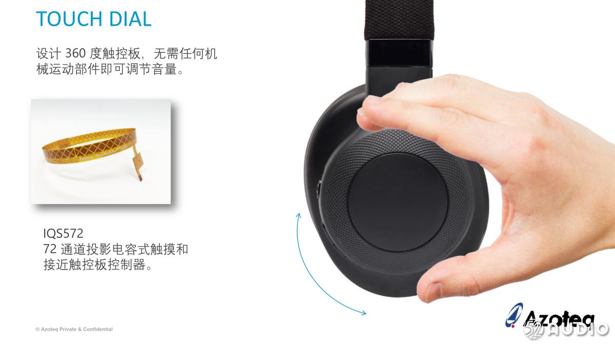 《Azoteq压力传感器在耳机上的应用》Azoteq(代理商:禾琦商贸)-我爱音频网