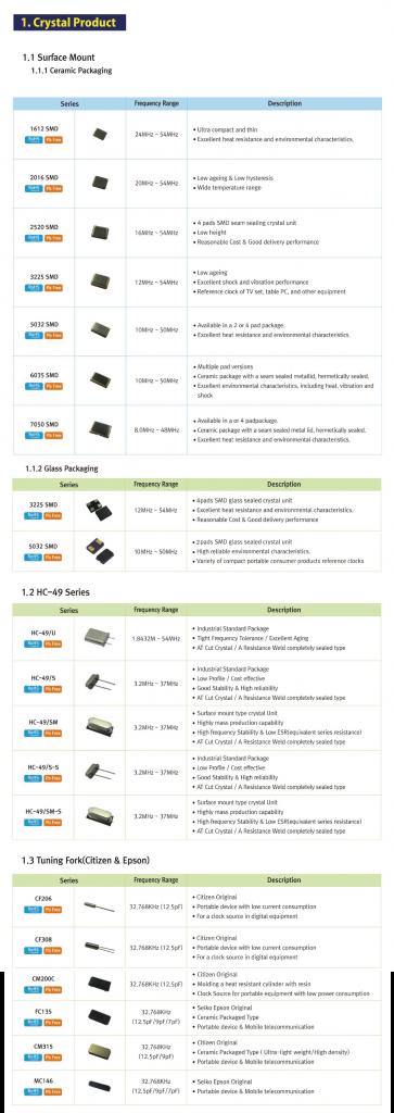 惠伦晶体推出表面贴装型石英晶体谐振器、石英晶体振荡器产品-我爱音频网
