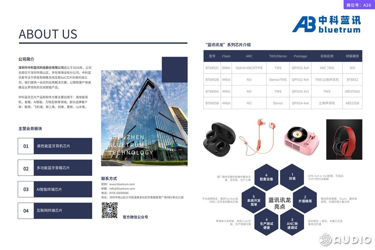 2020(冬季)亚洲蓝牙耳机展 A区 看点汇总-我爱音频网