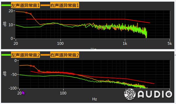 一文读懂TWS耳机异音,底噪,回声测试难点-我爱音频网