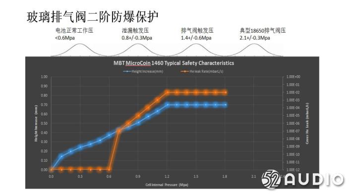 微宙MBT微型扣式电池打入TWS耳机市场,首创玻封锂离子电池技术-我爱音频网