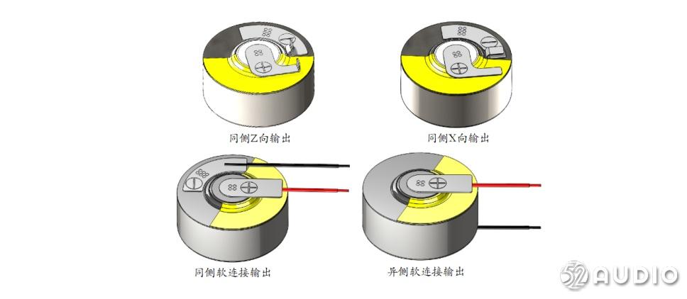 MBT最新推出CTSS技术,再次突破扣式电池容量极限,提供业界领先电池方案-我爱音频网