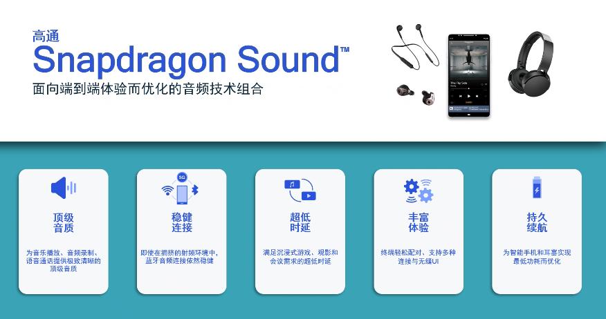 一文读懂高通Snapdragon Sound音频技术平台-我爱音频网