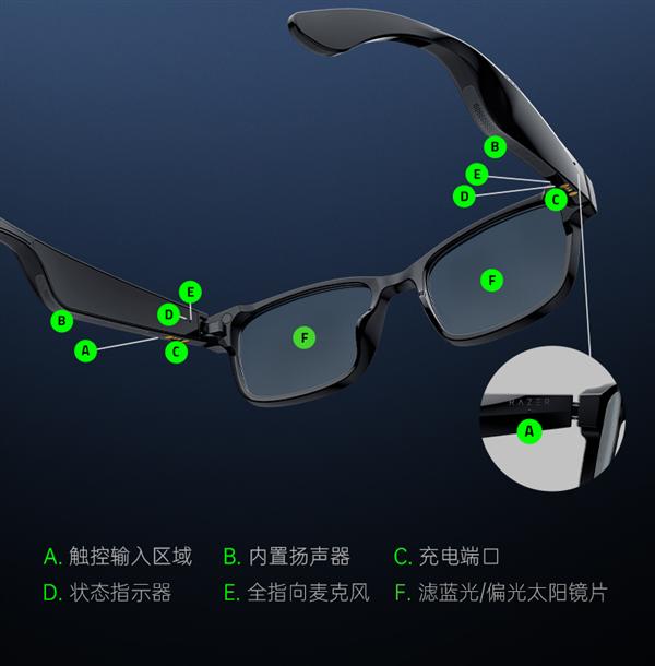 雷蛇天隼智能眼镜开售,提供开放式音频体验,60ms超低延迟,售价1799元-我爱音频网