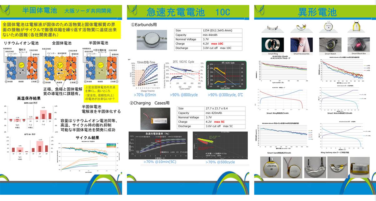 恒泰科技参展第12届日本国际二次电池展,锂电产品及技术获客户高度评价-我爱音频网