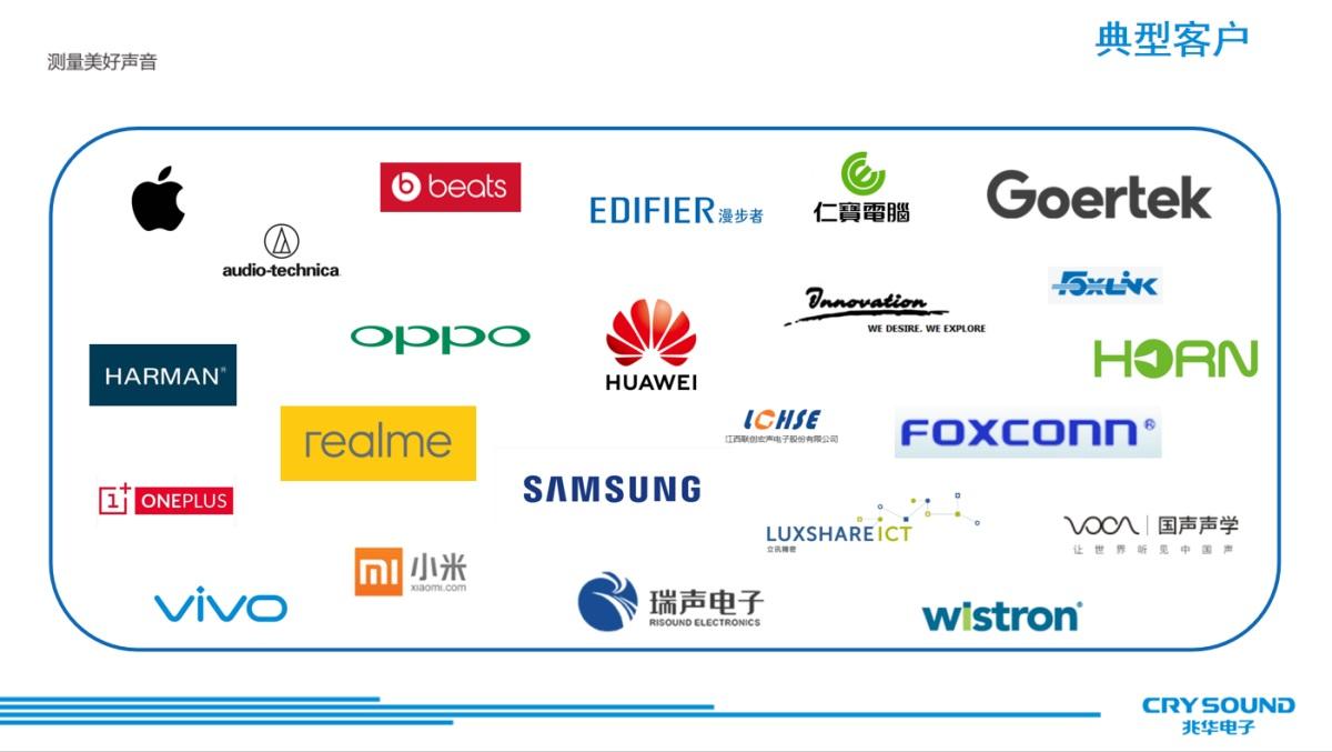 兆华电子详细解读TWS耳机Hi-Res测试及新一代ANC校准系统-我爱音频网