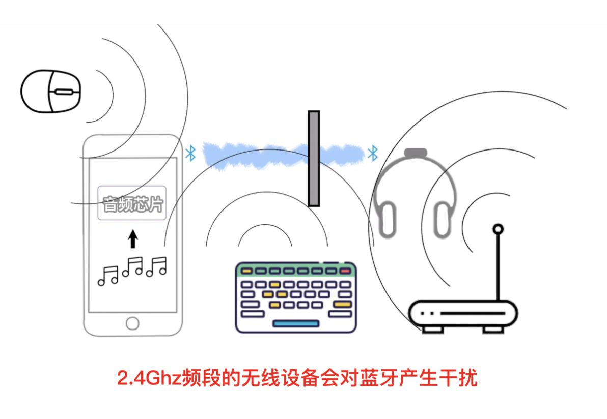需要TWS耳机整机方案商吗?来看看这家-我爱音频网