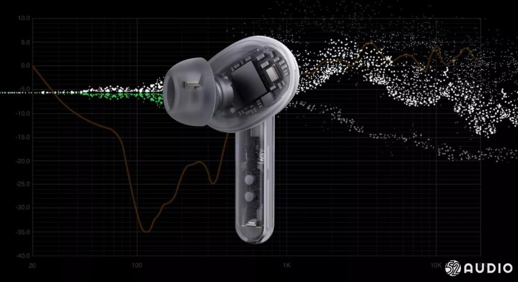 2021TWS耳机十大发展趋势前瞻!-我爱音频网